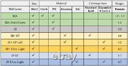 Level III+ Ultra Light ballistic plate, body armor 10x12 SiC Ceramics 4.2lbs