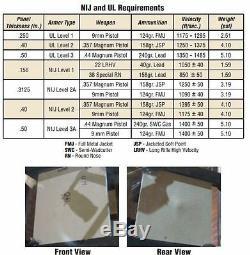 Lot of 4 Ballistic UL Level 3 and NIJ Level III-A Hard Panel 12x12 (USA made)