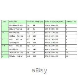 NIJ III / IV Ceramic Face Ballistic Bulletproof Plates Vest Plate Protection