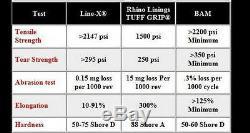 Xpc Od De Revêtement De Base Des Plaques D'acier Ar500 Du Gilet Ar500 À L'épreuve Des Balles De Pare-balles